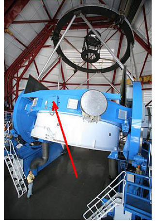 FIRE 仪器在望远镜上面的的位置